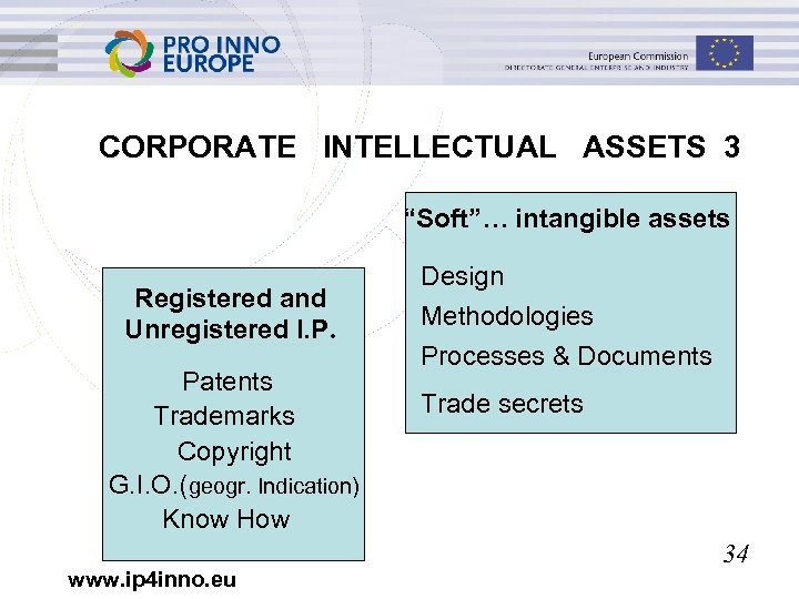 """CORPORATE INTELLECTUAL ASSETS 3 """"Soft""""… intangible assets Registered and Unregistered I. P. Patents Trademarks"""