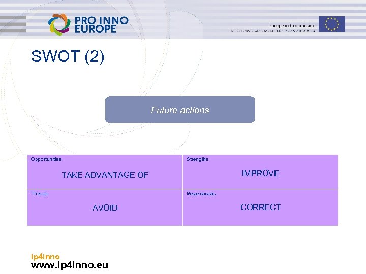 SWOT (2) Future actions Opportunities Strengths IMPROVE TAKE ADVANTAGE OF Threats Weaknesses AVOID ip