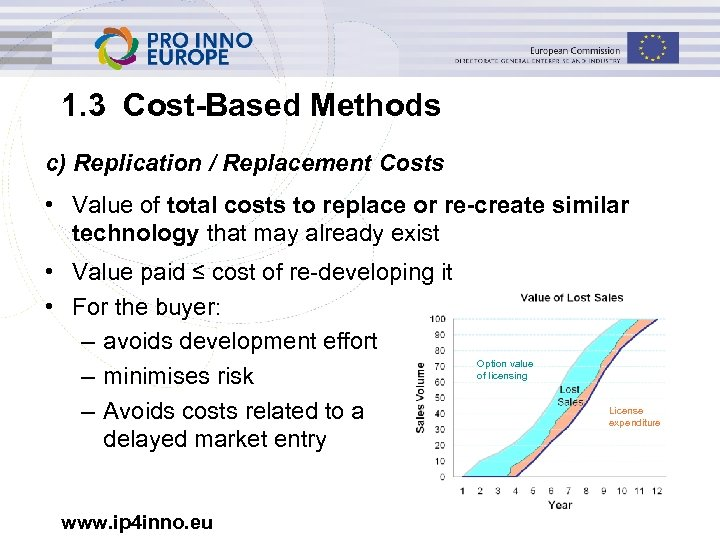 1. 3 Cost-Based Methods c) Replication / Replacement Costs • Value of total costs