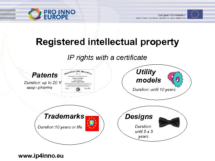 Registered intellectual property IP rights with a certificate Patents Duration: up to 20 Y