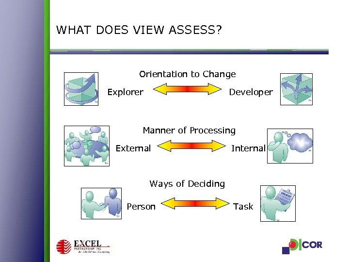 WHAT DOES VIEW ASSESS? Orientation to Change Explorer Developer Manner of Processing External Internal