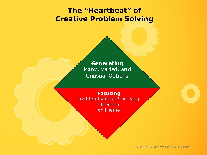 """The """"Heartbeat"""" of Creative Problem Solving Generating Many, Varied, and Unusual Options Focusing by"""