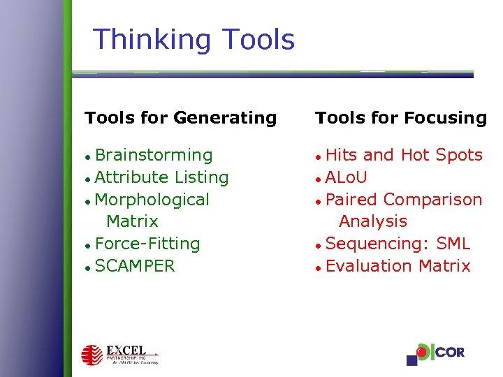 Thinking Tools for Generating Brainstorming l Attribute Listing l Morphological Matrix l Force-Fitting l