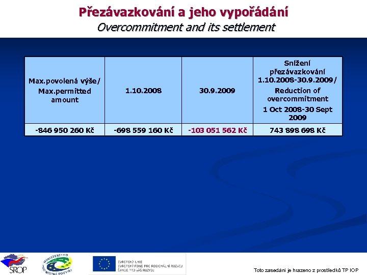 Přezávazkování a jeho vypořádání Overcommitment and its settlement Max. povolená výše/ Max. permitted amount