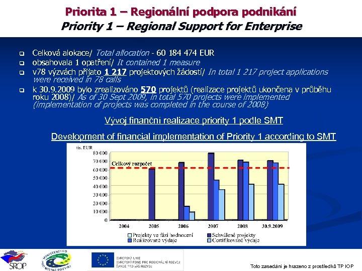 Priorita 1 – Regionální podpora podnikání Priority 1 – Regional Support for Enterprise q