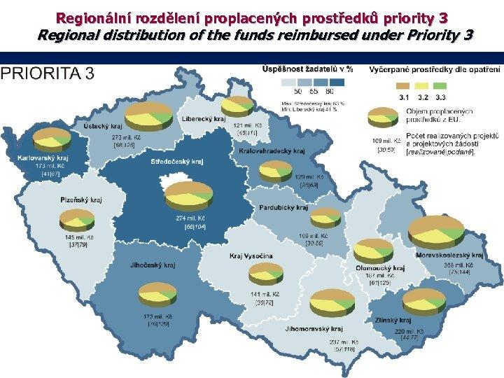 Regionální rozdělení proplacených prostředků priority 3 Regional distribution of the funds reimbursed under Priority