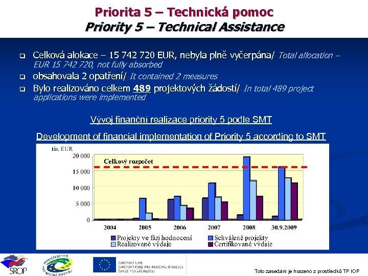 Priorita 5 – Technická pomoc Priority 5 – Technical Assistance q Celková alokace –