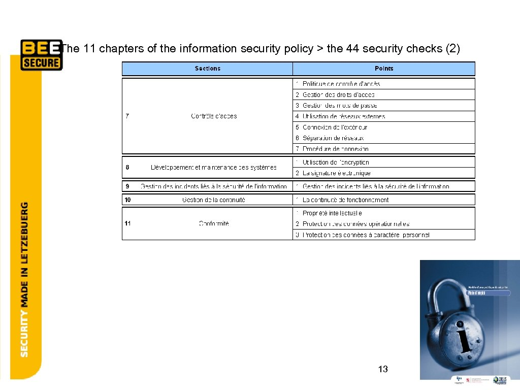 The 11 chapters of the information security policy > the 44 security checks (2)