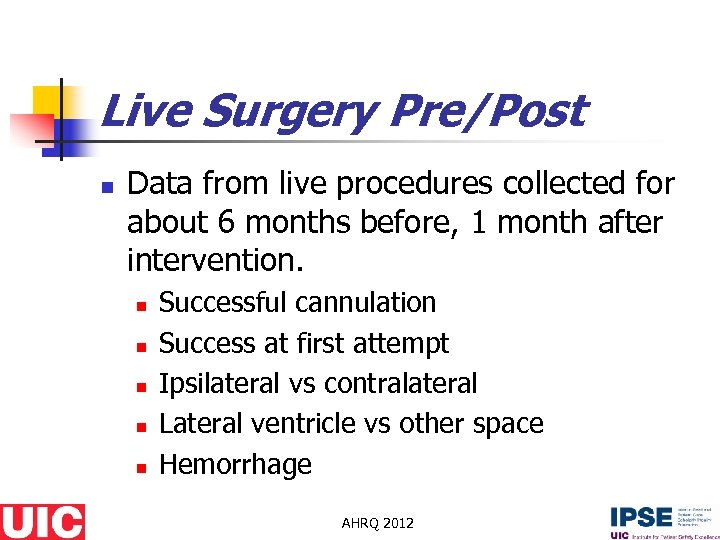 Live Surgery Pre/Post n Data from live procedures collected for about 6 months before,