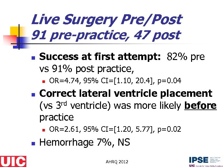 Live Surgery Pre/Post 91 pre-practice, 47 post n Success at first attempt: 82% pre