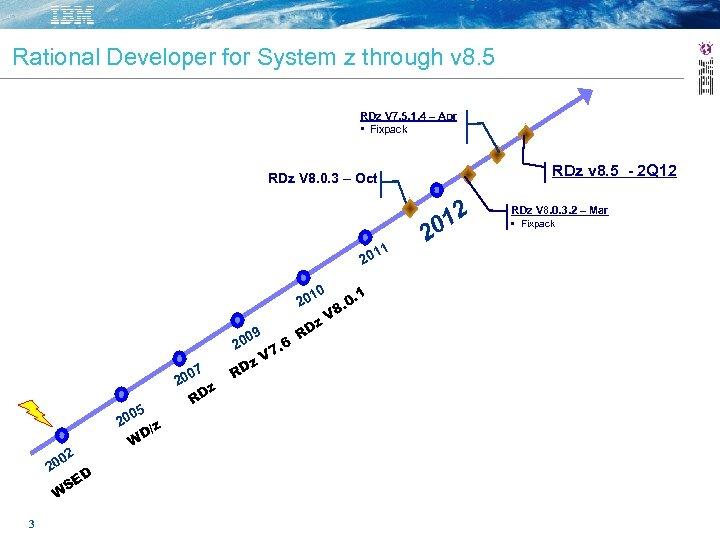 Rational Developer for System z through v 8. 5 RDz V 7. 5. 1.