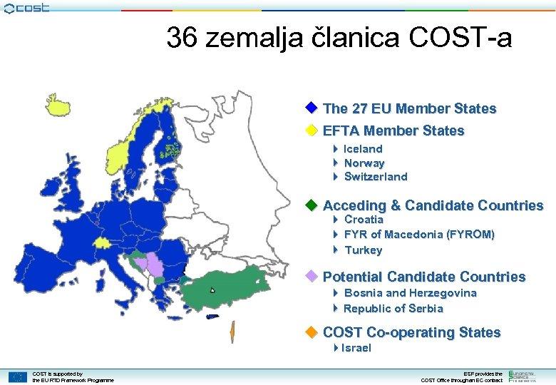 36 zemalja članica COST-a The 27 EU Member States EFTA Member States Iceland Norway