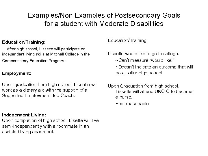 Examples/Non Examples of Postsecondary Goals for a student with Moderate Disabilities Education/Training: After high