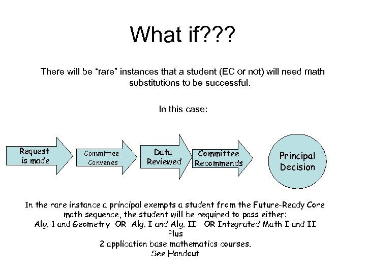 """What if? ? ? There will be """"rare"""" instances that a student (EC or"""