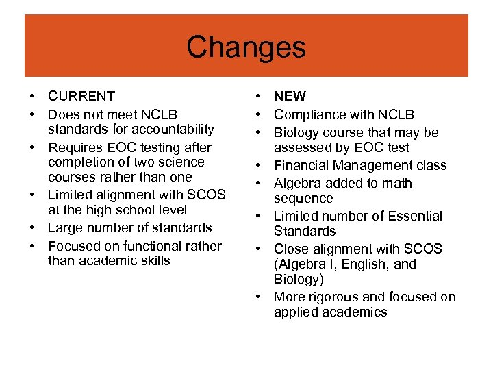 Changes • CURRENT • Does not meet NCLB standards for accountability • Requires EOC