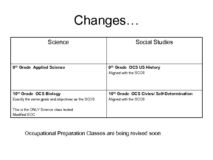 Changes… Science 9 th Grade Applied Science Social Studies 9 th Grade OCS US