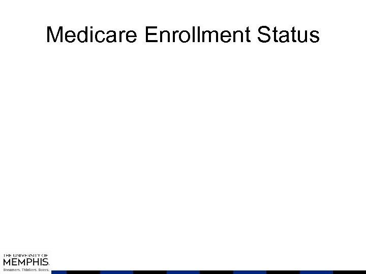 Medicare Enrollment Status