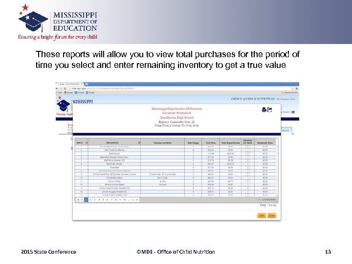 These reports will allow you to view total purchases for the period of time