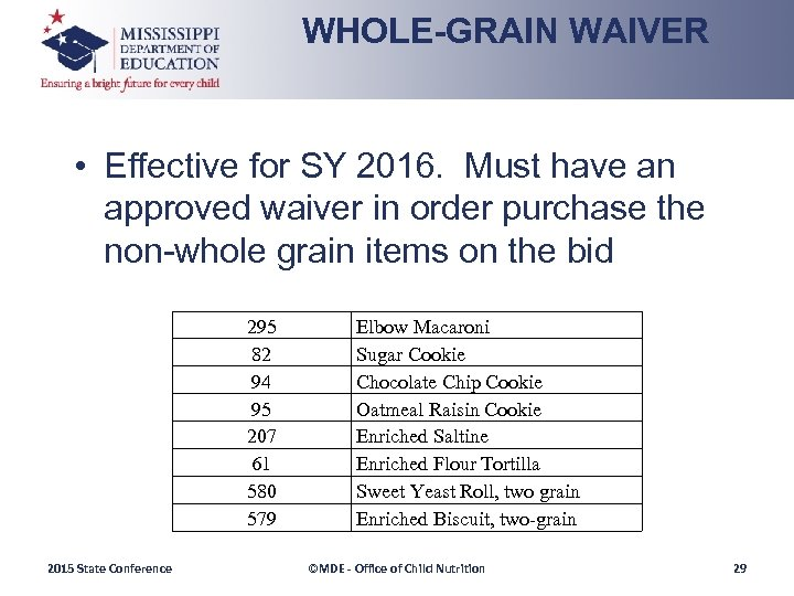 WHOLE-GRAIN WAIVER • Effective for SY 2016. Must have an approved waiver in order