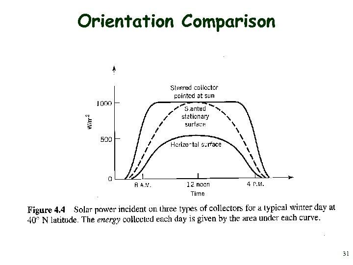 Orientation Comparison 31