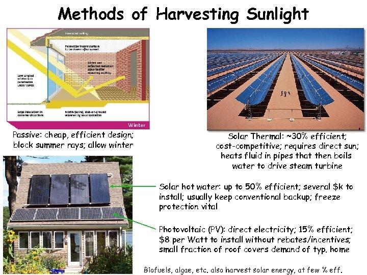 Methods of Harvesting Sunlight Passive: cheap, efficient design; block summer rays; allow winter Solar