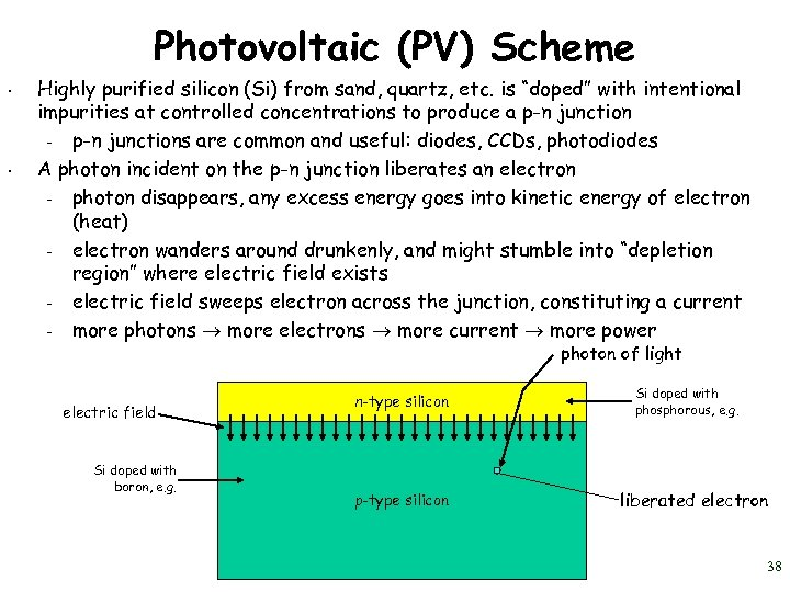 Photovoltaic (PV) Scheme • • Highly purified silicon (Si) from sand, quartz, etc. is