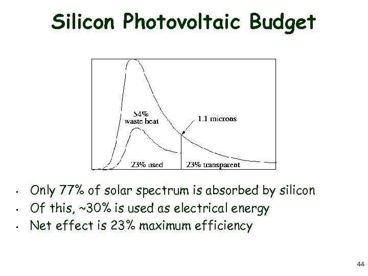Silicon Photovoltaic Budget • • • Only 77% of solar spectrum is absorbed by