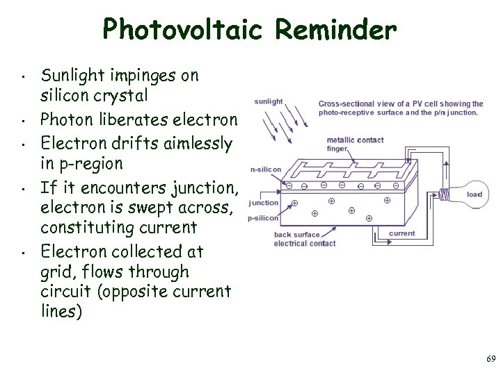 Photovoltaic Reminder • • • Sunlight impinges on silicon crystal Photon liberates electron Electron