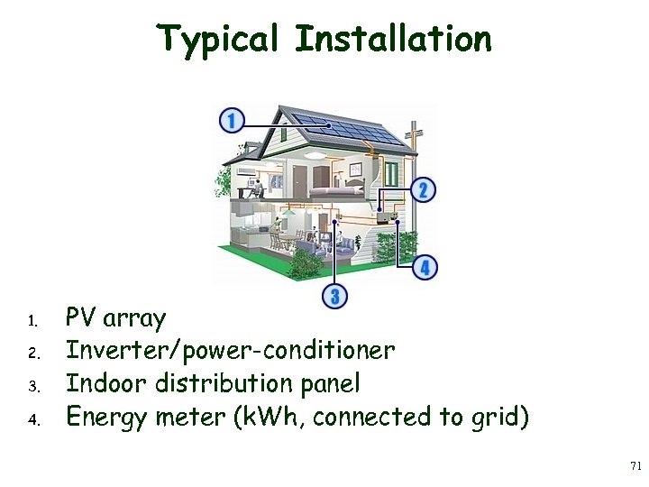 Typical Installation 1. 2. 3. 4. PV array Inverter/power-conditioner Indoor distribution panel Energy meter