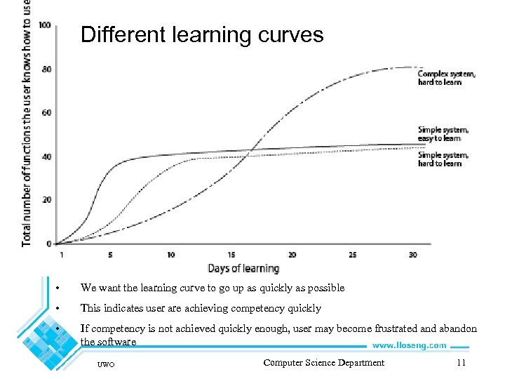 Different learning curves • We want the learning curve to go up as quickly