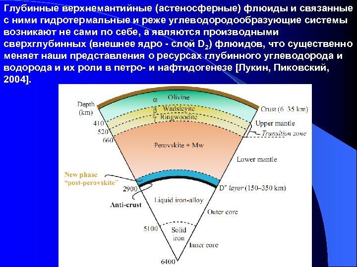Глубинные верхнемантийные (астеносферные) флюиды и связанные с ними гидротермальные и реже углеводородообразующие системы возникают