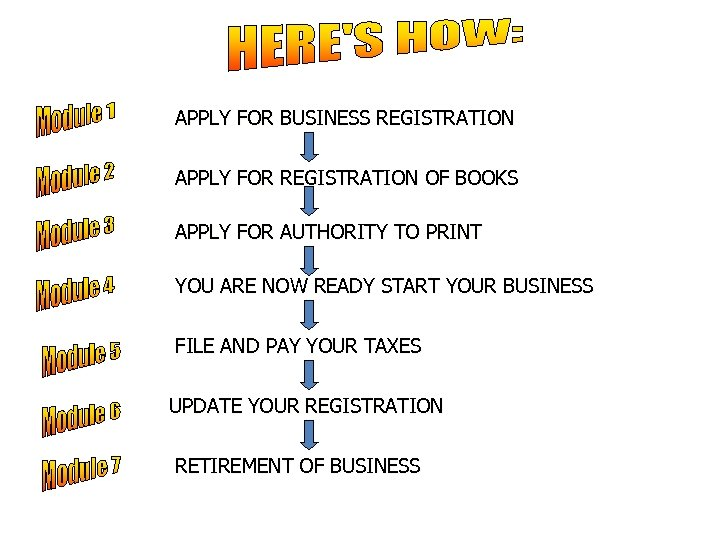 APPLY FOR BUSINESS REGISTRATION APPLY FOR REGISTRATION OF BOOKS APPLY FOR AUTHORITY TO PRINT