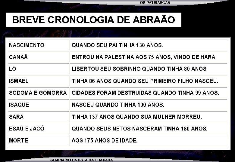 OS PATRIARCAS BREVE CRONOLOGIA DE ABRAÃO SEMINÁRIO BATISTA DA CHAPADA