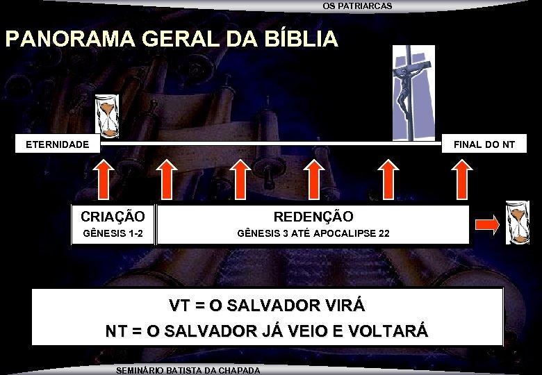 OS PATRIARCAS PANORAMA GERAL DA BÍBLIA ETERNIDADE FINAL DO NT CRIAÇÃO REDENÇÃO GÊNESIS 1
