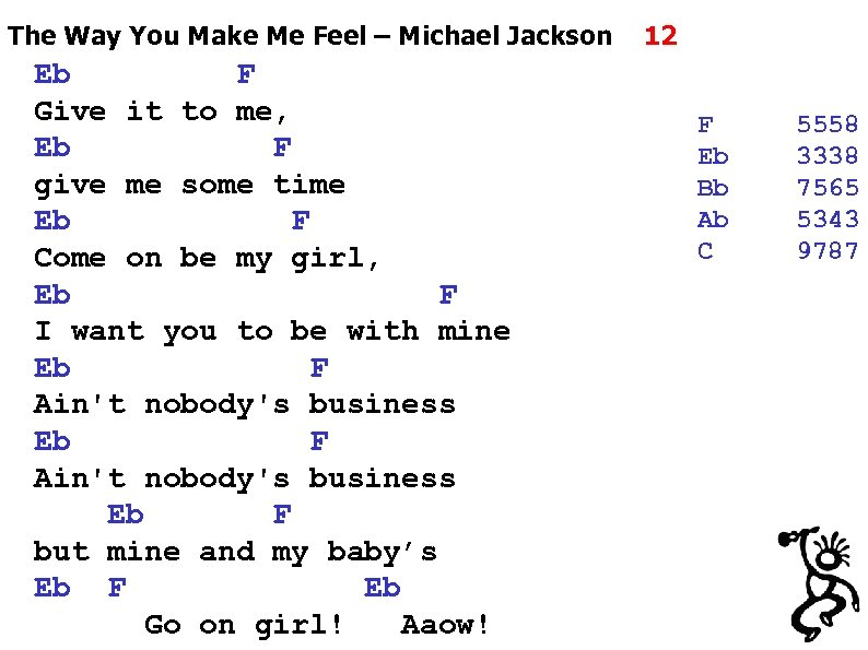 The Way You Make Me Feel – Michael Jackson Eb F Give it to
