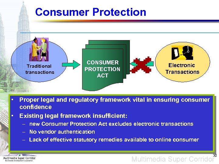 Consumer Protection Traditional transactions CONSUMER PROTECTION ACT Electronic Transactions • Proper legal and regulatory