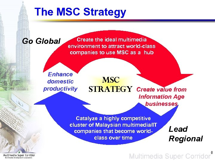 The MSC Strategy Go Global Create the ideal multimedia environment to attract world-class companies