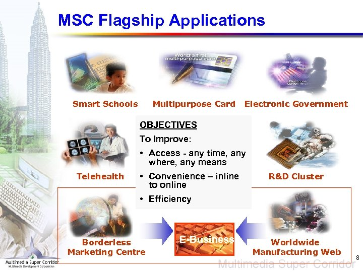 MSC Flagship Applications Smart Schools Multipurpose Card Electronic Government OBJECTIVES To Improve: • Access