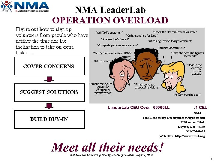NMA Leader. Lab OPERATION OVERLOAD Figure out how to sign up volunteers from people