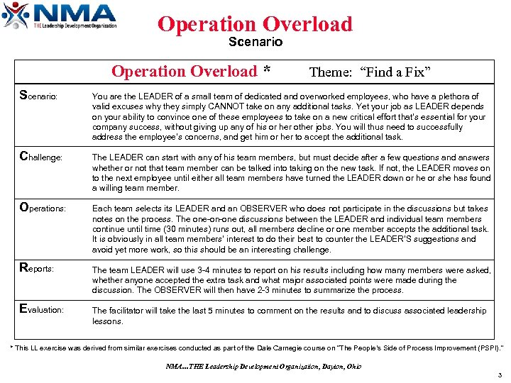 "Operation Overload Scenario Operation Overload * Theme: ""Find a Fix"" Scenario: You are the"