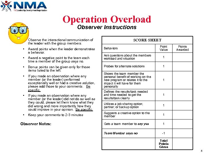 Operation Overload Observer Instructions • • Award points when the leader demonstrates a behavior.
