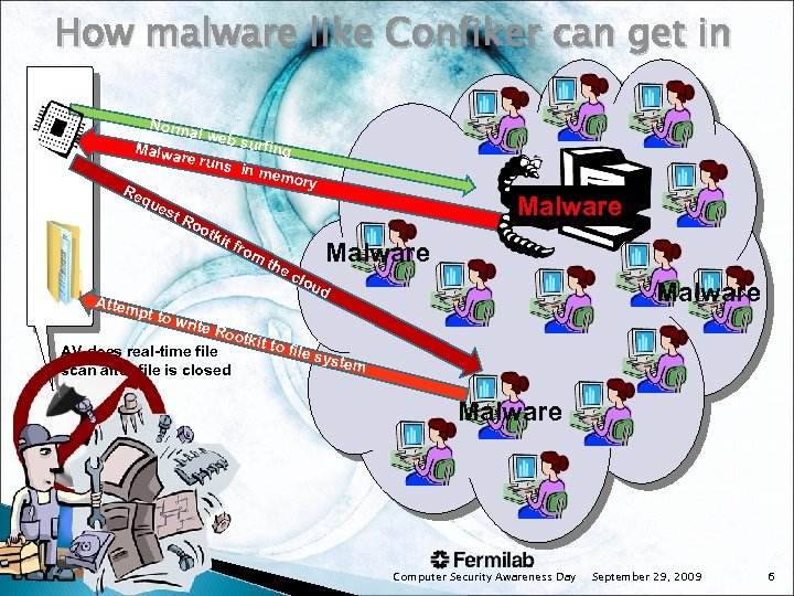 How malware like Confiker can get in Norma l web s urfing re run