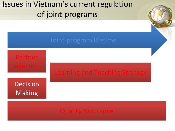 Issues in Vietnam's current regulation of joint-programs Joint-program lifetime Partner selection Learning and Teaching