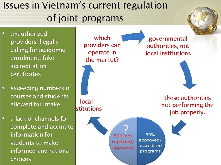 Issues in Vietnam's current regulation of joint-programs • unauthorized providers illegally calling for academic