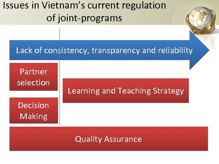 Issues in Vietnam's current regulation of joint-programs Lack of consistency, transparency and reliability Partner
