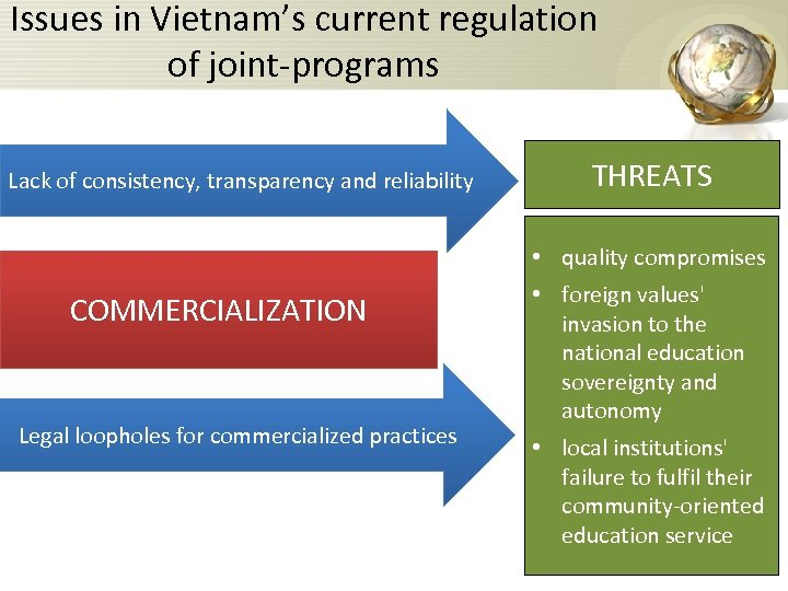 Issues in Vietnam's current regulation of joint-programs Lack of consistency, transparency and reliability THREATS