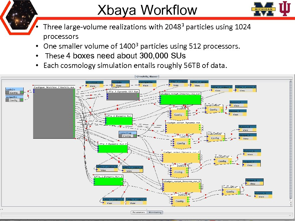 Xbaya Workflow • Three large-volume realizations with 20483 particles using 1024 processors • One