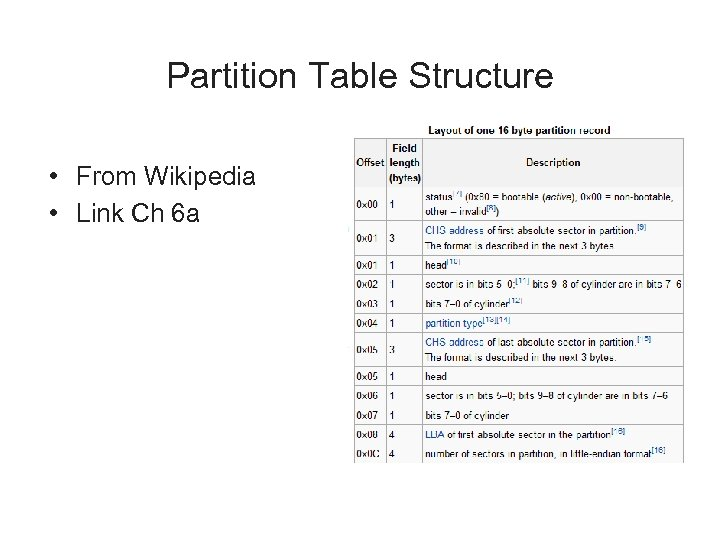 Partition Table Structure • From Wikipedia • Link Ch 6 a