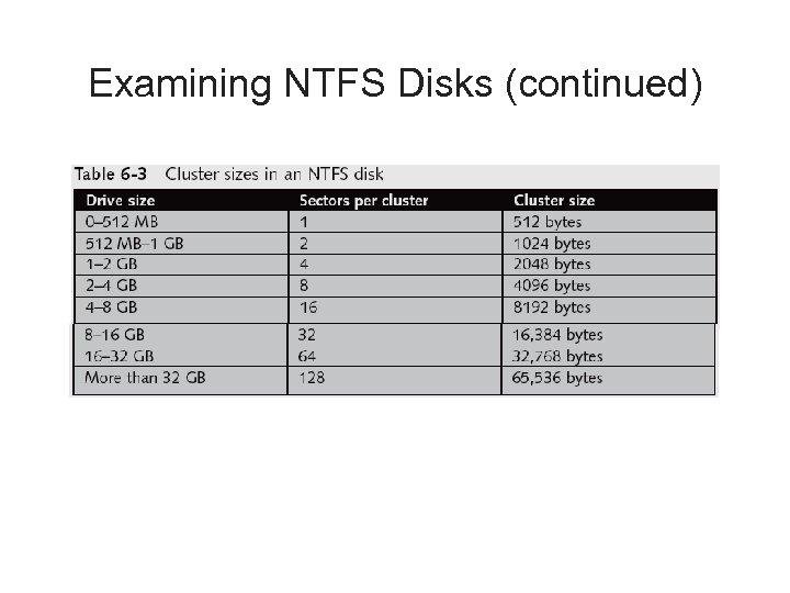 Examining NTFS Disks (continued)