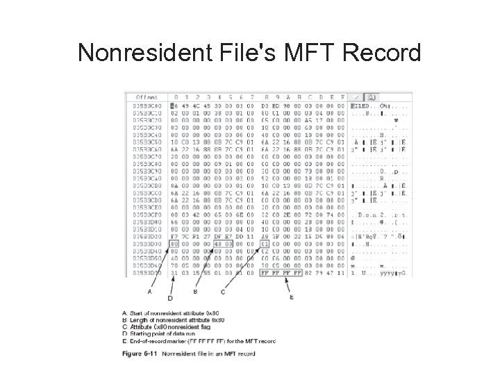 Nonresident File's MFT Record